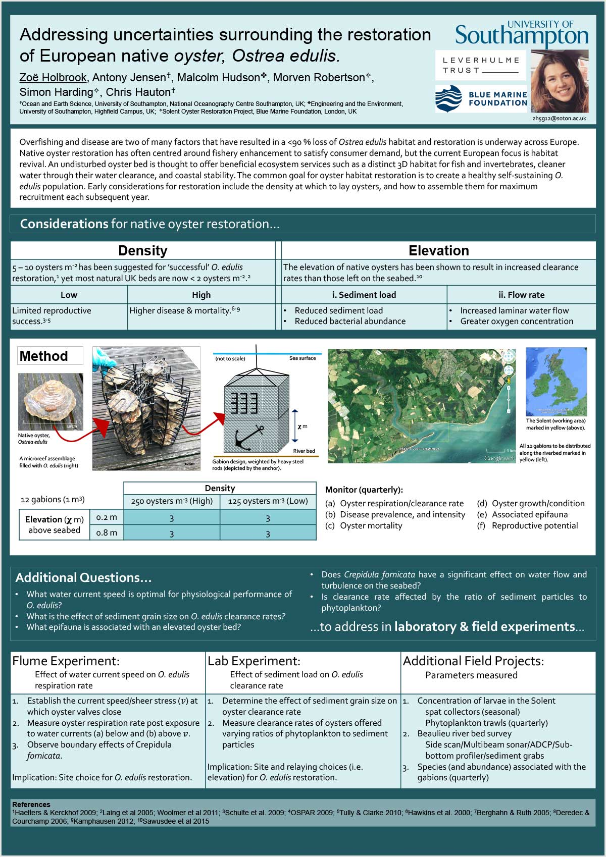 Addressing uncertainties surrounding the restoration of European native oyster, Ostrea edulis